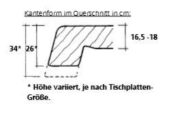 Formholzplatte Kantenform